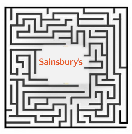The Sainsburys store layout