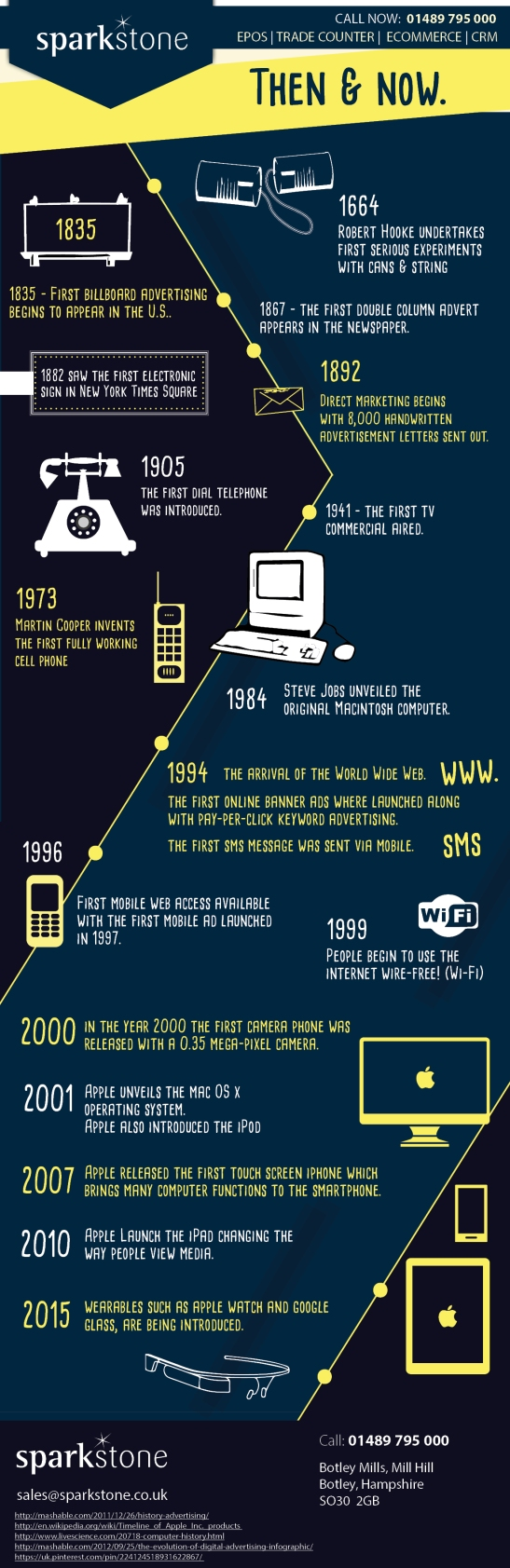 Techisthefutureinfographic